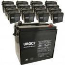 UBGC2 Battery Bank for Off-Grid Solar & Wind Systems for Backup
